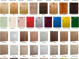 Types Of Kitchen Cabinet Doors Kitchen Cabinet Types