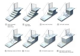 sesame retractable stairs to platform liftuniversal design style