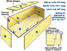 instructions to build a wooden toy box plans diy free download