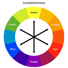complementary color color theory color harmonies the paper blog