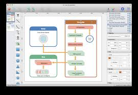 Free Home Design Software For Mac Os X Shapes U2013 A Simple Yet Powerful Diagram And Flowchart App For Mac Os X