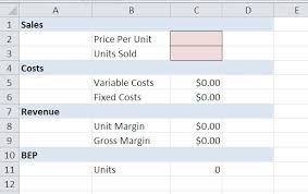 Excel Costing Template 10 Steps To Creating A Simple Even Template In Excel