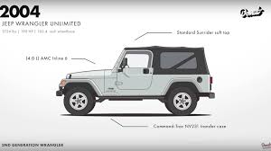 jeep convertible white watch the jeep wrangler evolve from war machine to rock crawler