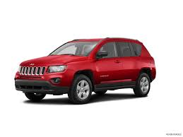 jeep rally car jeep compass 2016 sport 2 4l in oman new car prices specs
