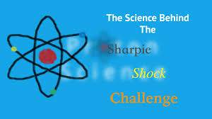 Challenge Explicacion The Science The Sharpie Shock Challenge Proton Science
