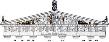 parthenon athens info guide