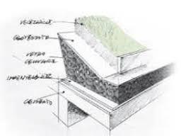 vespaio ghiaia ghiaia in vetro cellulare per l isolamento