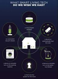 new smart home technology home security will be key for the new smart home revolution says