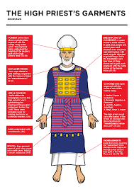 high priest garments images the high priest s garments christian print