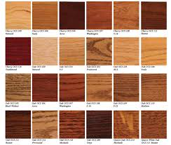 Maple Wood Furniture Ocs Stains For Oak And Cherry And Brown Maple