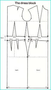 if you haven u0027t u2026 get yourself a pattern book pattern cutting
