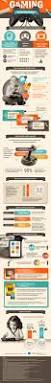 67 best infographics images on pinterest infographics info