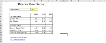 balance sheet ratios in excel using marketxls functions