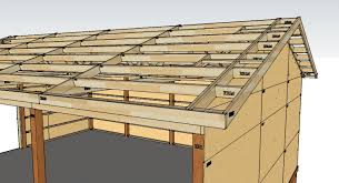How To Build A Pole Shed Roof by News Redneck Diy