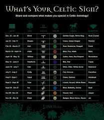 image result for celtic symbols and meanings codes and languages