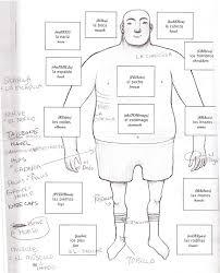 label body parts worksheet for kids