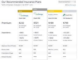 health insurance quotes awesome insurance quotes health brilliant compare private health insurance