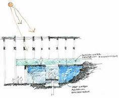 Georgia Aquarium Floor Plan Pin By Ive R On Oceanarium Pinterest Architecture