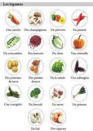 livre de cuisine fran軋ise en anglais amazing livre de cuisine en anglais 7