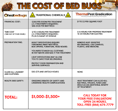 bed bug exterminator las vegas heat bed bugs why settle for pest control we eliminate them