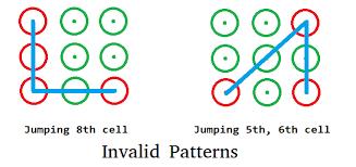 pattern lock design images number of ways to make mobile lock pattern geeksforgeeks