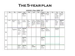 printable annual planner five year planner calendar tire driveeasy co