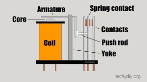 how does an electric relay work techydiy a works parts diagram