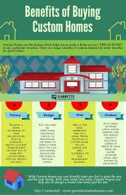 10 best popular new home floorplans images on pinterest car 10 best popular new home floorplans images on pinterest car garage floor plans and bonus rooms