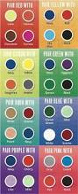 here u0027s a handy chart to discover colours that can be worn together