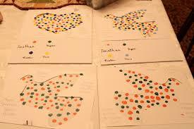 fingerprint dove tutorial