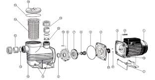 waterco pumps spare parts parts rudy shop eu