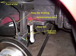 2003 hyundai elantra problems hyundai elantra problems 2001 2006 page 2 car forums at