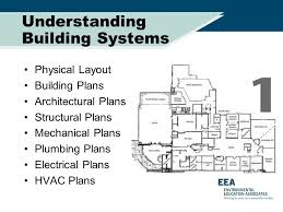 architectural building plans understanding building systems physical layout building plans