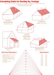 Home Depot Roof Shingles Calculator by How To Measure And Estimate A Roof Like A Pro Diy Guide With
