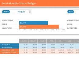 Home Budget Spreadsheet Template The 25 Best Budget Templates Ideas On Bill Template
