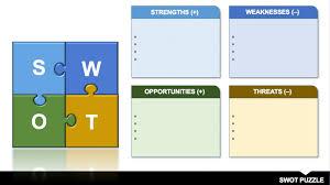 free social media plan template meta ima cmerge