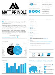 Sample Resume For Experienced Web Designer by 100 Graphic Designer Objective Resume Rsum Templates You