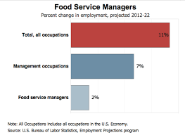 Good Interests To Put On Resume Food Service Waitress U0026 Waiter Resume Samples U0026 Tips