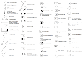 electrical diagram symbols wiring blueprints electrical lighting