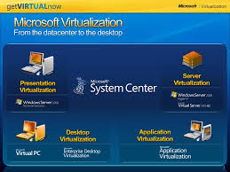 windows server 2008 and microsoft virtualization blog part 21
