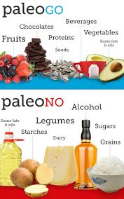 65 best images about paleo diet on pinterest sausage and peppers