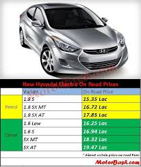 hyundai elantra price in india here is how hyundai plans to sell the elantra to you