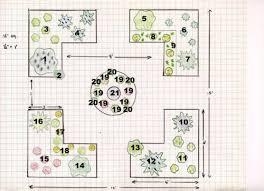 54 best herb garden layout images on pinterest herb gardening