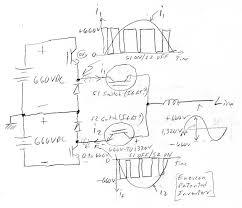 twinkle toes engineering