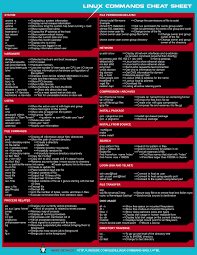Resume Jobs Unix by 6 Best Linux Unix Command Cheat Sheet