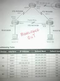 ccna 4 lab exam answer 100 pass monologue out