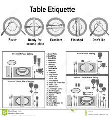 Dining Room Etiquette by Table Etiquette And Place Setting The Set Of Different Options