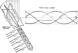 what is phase electric larger image2 wiring diagram components