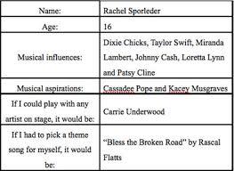 Seeking Theme Song Name Local News Friends Neighbors Sporleder Seeking The