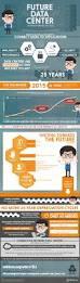 best 25 information technology ideas on pinterest web
